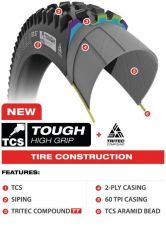 "WTB Judge 2.4 29"" TCS Tough High Grip Tyre"