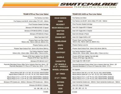 Pivot Switchblade LIVE Team XTR 29