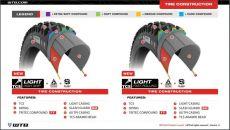 """WTB Trail Boss 2.4 29"""" TCS Light Fast Rolling Slash Guard"""